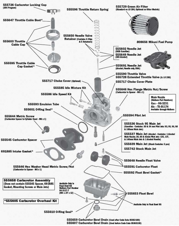 Animal carburetor assembly